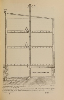 A cutaway diagram of the plumbing ventialtion in a multistory house.