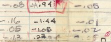 Detail of a large paper chart constructed of several pages taped together, handwritten in several colors of ink.