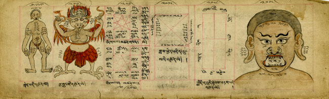 A complex hand drawn and colored chart labeled in Asian script and featuring stylized images of a naked male figure, a female figure with horns and bird features holding a snake, a face with a wide open mouth and several box and star shaped geometric features.