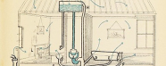 A cross sectional drawing of a house showing its sanitation systems.