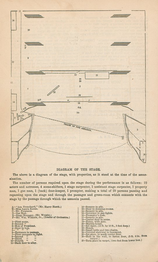 Diagram Of The Stage At Time Lincolns Assassination Showing Path Booth Took To