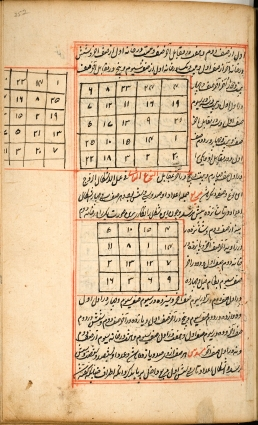 A page of handwritten text in Arabic with a red border and hand drawn tables of numbers in red bordered boxes.