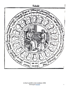 Chart used for urine analysis. Inner circle shows a physcian sitting in a chair holding up a urine flask to make a diagnosis.