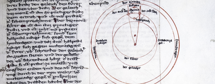 Detail from a manuscript book in German with figures depicting cirles and celestial orbits in red and black ink.