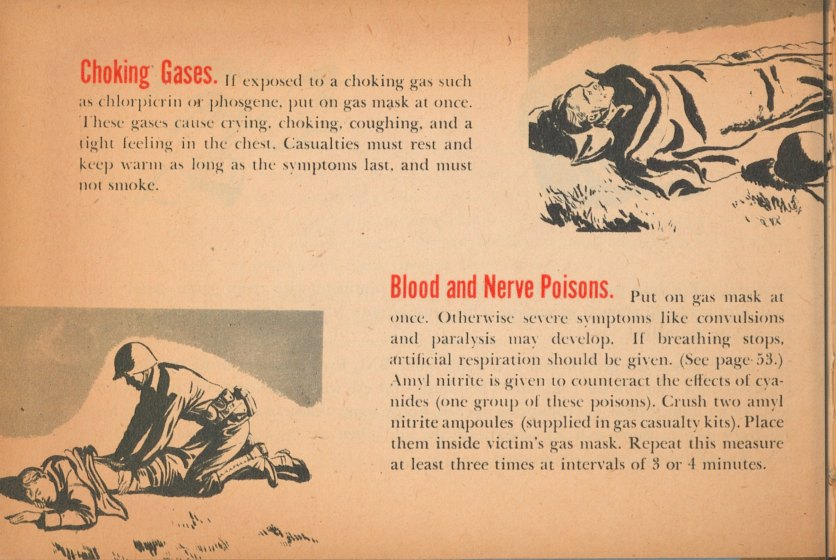 Choking Gases and Blood and Nerve Poisons