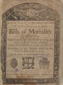 Title page of London's Dredful Visitation printed with a motief of skulls, hourglasses, and shovels surrounding the text.
