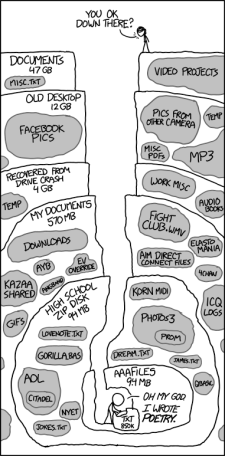A line drawing web comic illustrating someone excavating down through layers of old computer files.